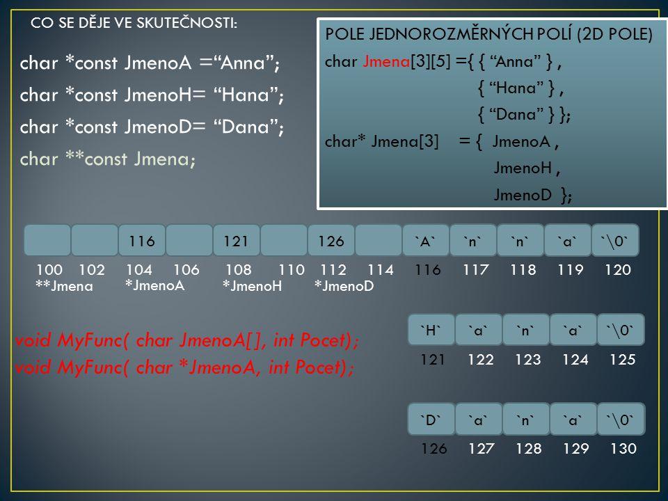void MyFunc( char JmenoA[], int Pocet);